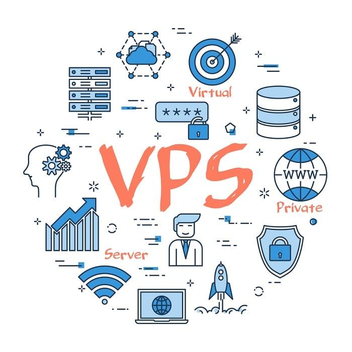 سرور مجازی کرکی vps پرسرعت خارجی